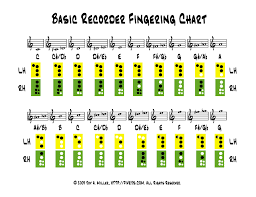 Pin On Instrument Note Charts