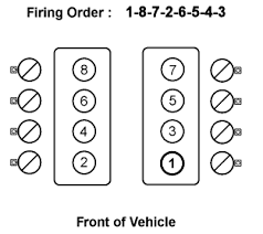 p0303 cylinder 3 misfire ask the gm technician gm trucks com posted image