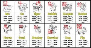 Chinese Birth Year Signs Chart Know Your Best Qualities Based On Your Chinese Zodiac Sign