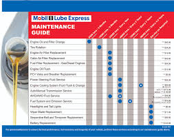 Mobil 1 Oil Filter Chart Oil Change Services Other Automotive Maintenance Services