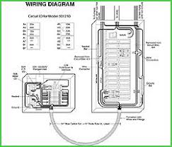 17 best ideas about transfer switch portable gentran power stay indoor manual transfer switch wiring diagram