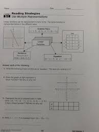 touch this image identifying linear functions by robert lopez