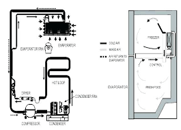 refrigerator troubleshooting refrigerator air flow elite circuit refrigerator troubleshooting refrigerator air flow elite circuit diagram refrigerator troubleshooting top zer air flow wiring lg refrigerator no