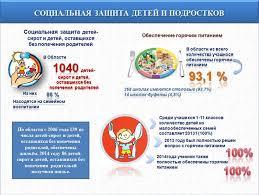 Реферат Социальная защита семьи ru Банк  Социальная защита семей детьми курсовая