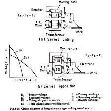 welding transformer wiring diagram wirdig 150 5 current transformer wiring diagram current transformer theory