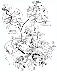 gas ezgo marathon wiring diagram wiring diagram for you • 1991 ez go gas golf cart wiring diagram imageresizertool com 1990 ezgo marathon gas wiring diagram 1988 ezgo marathon gas wiring diagram