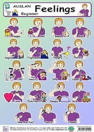 Feelings Poster Beginners Australian Sign Language Sign