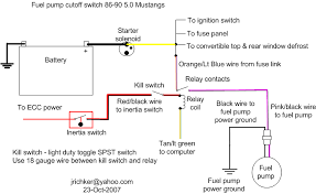 ever done a fuel pump kill switch mustang forums at stangnet 91 93 model cars cut the red wire going to the fuel pump relay splice a 16 or 18 gauge wire into the wire and connect it to one side of the switch