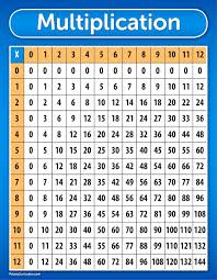 Times Table Chart Square Times Tables Chart Songs Mult Chart
