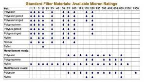Oil Filter The Ultimate Guide Mzw Motor