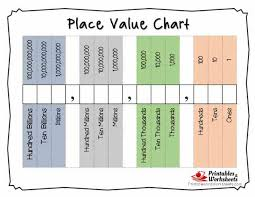 Pictures Place Value Chart Printable Easy Worksheet Ideas