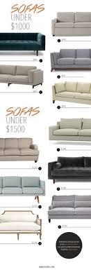 30 resource guide sofas ideas sofa
