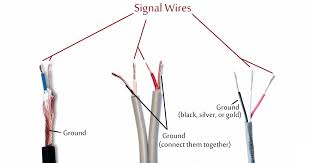 mm audio cable wiring diagram image wiring trs connector diagram wirdig on 3 5 mm audio cable wiring diagram