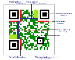 qr detect qr codes vs bar codes what you need to know infinigeek