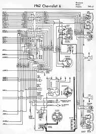 64 chevy c10 wiring 64 automotive wiring diagrams 1962 chevrolet 6 biscayne%252c belair and impala