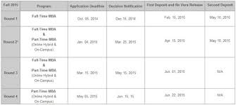 what are the upcoming full time mba deadlines for the class of  essays recommendations for more details cmu mba admissions