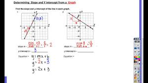 notes lesson 4 2 determining slope and y intercept with sound