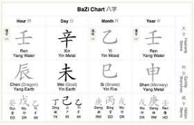 Bazi Chart Reading Bazi Reading Feng Shui By Jen