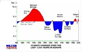 meteorologist john coleman an essay about climate change  chart last 1000 years