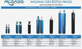 Unbiased Oxygen Tank Cylinder Sizes Oxygen Bottle Sizes