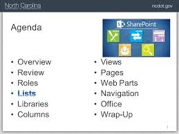 Agenda Office 1 Agenda Views Pages Web Parts Navigation Office Wrap Up Ppt Download