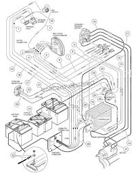 Wiring 48v club car parts accessories pictures for 93 diagram