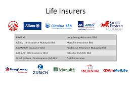 Axa Life Insurance Quote