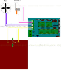wiring ramps electronics for reprap prusa i3 3d printer asensar car ramp wiring diagram wiring ramps electronics for reprap prusa i3 3d printer