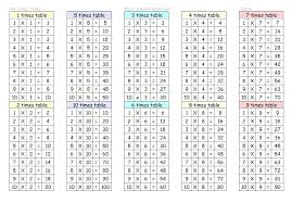 Blank Times Table Chart 1 12 44 Always Up To Date Free Multiplication Chart 1 12