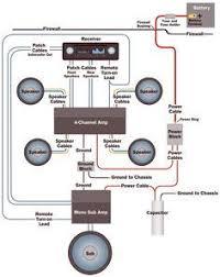 amplifier wiring diagrams car audio car audio systems car amplifier wiring diagrams how to add an amplifier to your car audio system