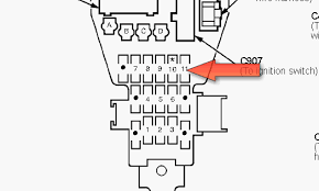 where is the interior fuse box for the 1996 acura tl is the fuse graphic graphic