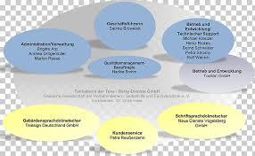 Schneider Organization Chart Organizational Chart Business Telecommunications Relay