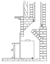 gas fireplace insert chimney liner kit installed installation