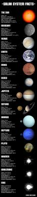 Small Picture Best 20 Nasa solar system ideas on Pinterest Planets in solar