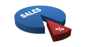 Sales Commission Plan Examples For Any Type Of Business Easy