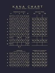 Combined Hiragana Katakana Japanese Character Chart Black Poster By Ivankrpan