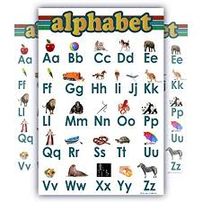 Abc Alphabet Chart For Teaching Clear White Laminated Child Bedroom Poster Great Quality Edu 15x24