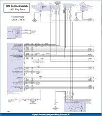 Jeep Transfer Case Identification Chart Gears Magazine Magnas Mp 3010 Transfer Case