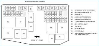 2001 jaguar s type fuse box diagram diy wiring diagrams \u2022  at 2002 Jaguar Xk8 Trunk Compartmant Relay Fuse Box Diagram