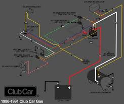 wiring diagram wiring diagram for 1999 club car golf cart gas club car battery wiring diagram 36 volt at 2000 Club Car Golf Cart Electric Wiring