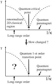 Quantum Venn Diagram Paradox Quantum Diagrams Wiring Diagram