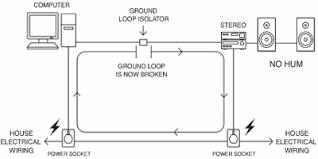 audio isolation transformers groundloop xitel