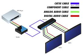 house wiring cat 5 ireleast info home cat 5 wiring diagram home automotive wiring diagram database wiring house