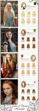 4 5 Game Of Thrones Hairstyles Fuel Your Braid Obsession Game