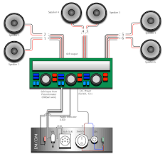 4 channel amp diagram 4 image wiring diagram wiring 4 speakers to a 2 channel amp wiring auto wiring diagram on 4 channel amp