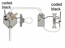 240 wiring diagram images wiring also wall outlet wiring diagram in addition 3 way switch wiring