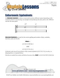 Enharmonic Equivalent Chart Learning Ukulele With Curt Getting Started With Ukulele