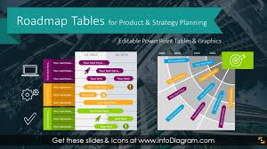 48 Product Roadmap Templates Powerpoint Icons Of Strategy Plan Timeline Charts