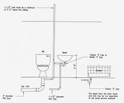 Acid And Base Venn Diagram Acids And Bases Venn Diagram Beautiful Venn Diagram Worksheet Fresh