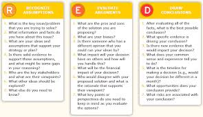 Key Features of Critical Thinking   Training  London TFE Pinterest Image titled Teach Critical Thinking Step